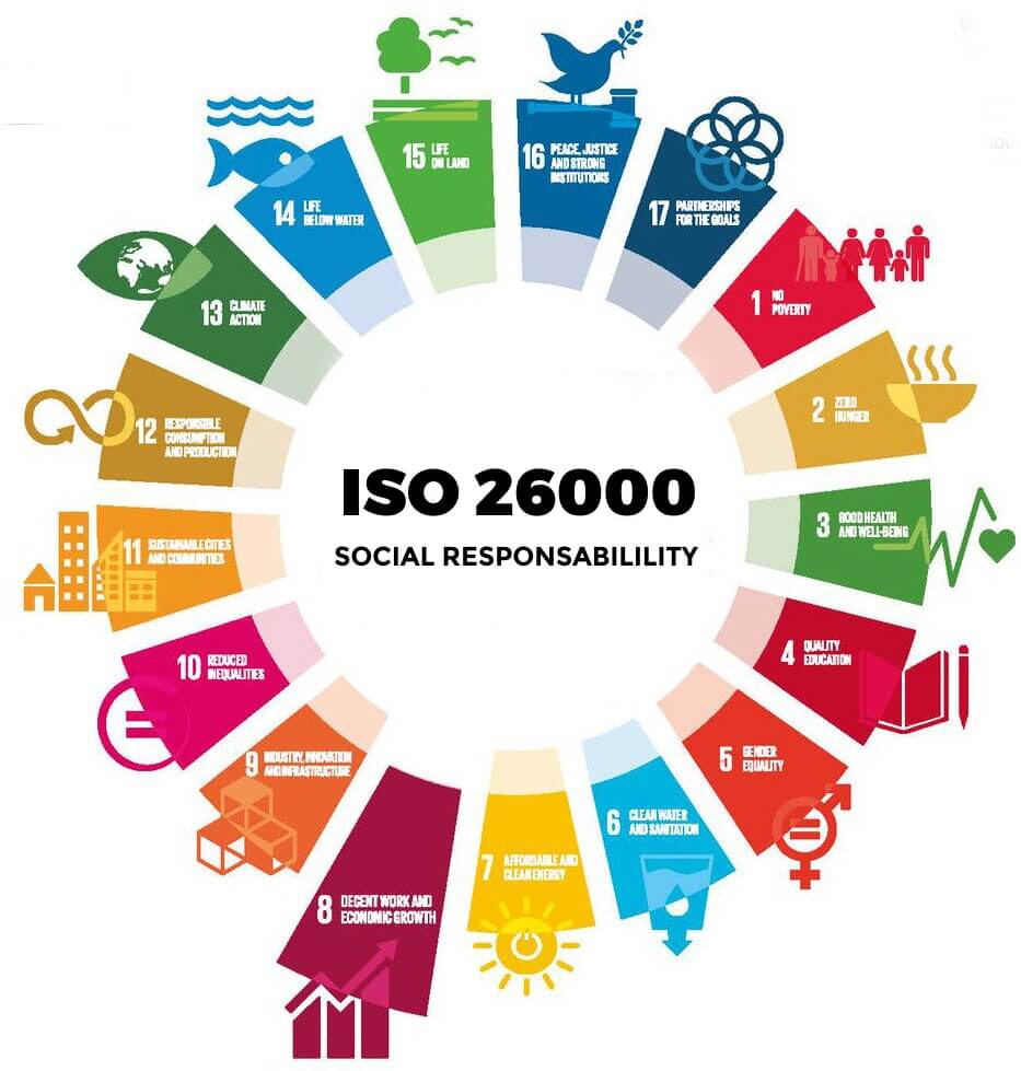 Norma internacional ISO 26000